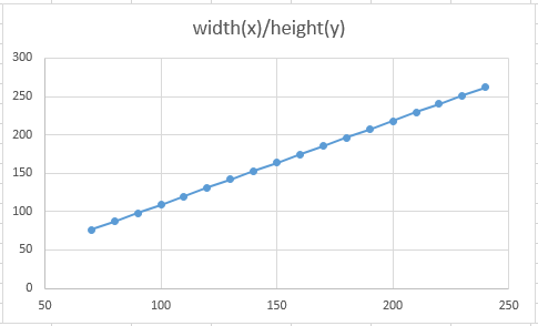 ibox-width-height